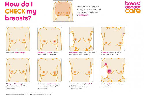 breast_cancer_care_signs_2016